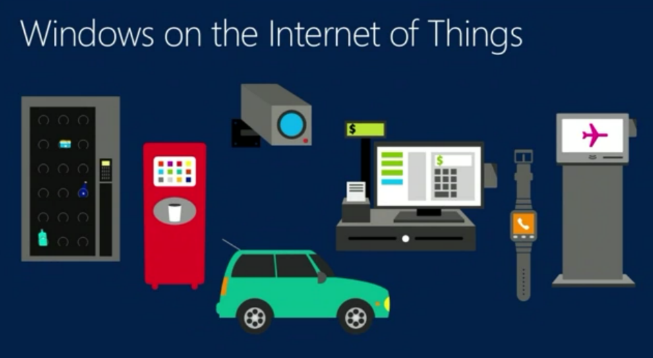 Windows Internet Of Things