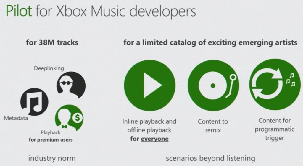 Xbox Music Developer Beta