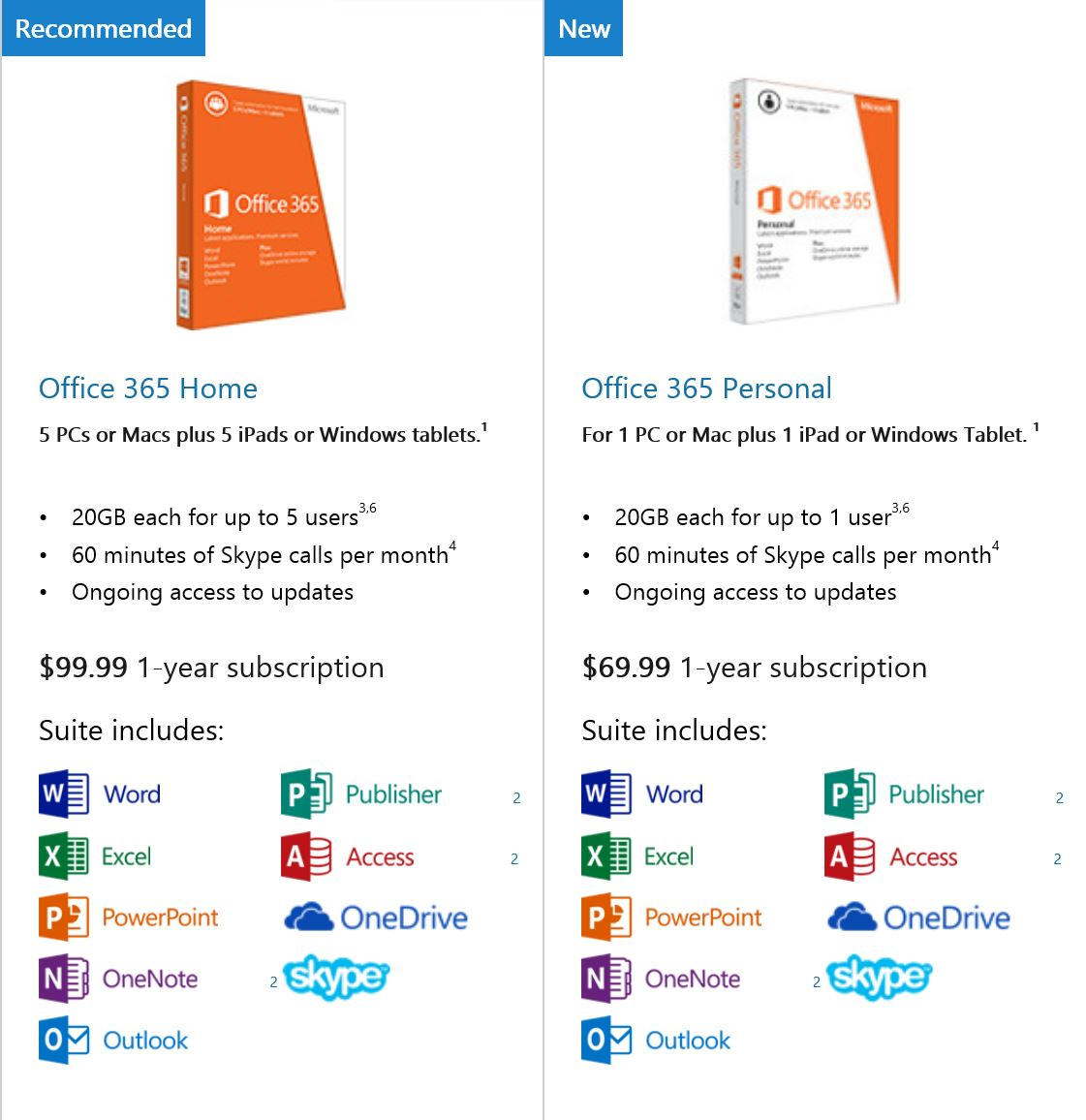 Office 365 Home vs Office 365 Personal
