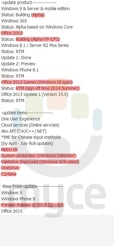 Windows 9 Release date