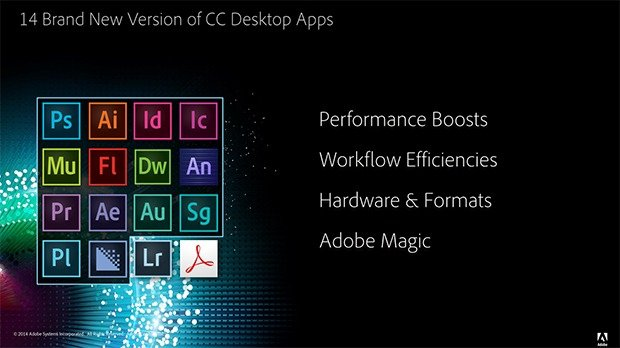 Adobe CC Apps