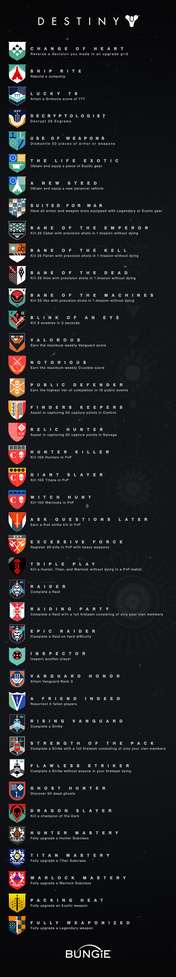Destiny Achievements