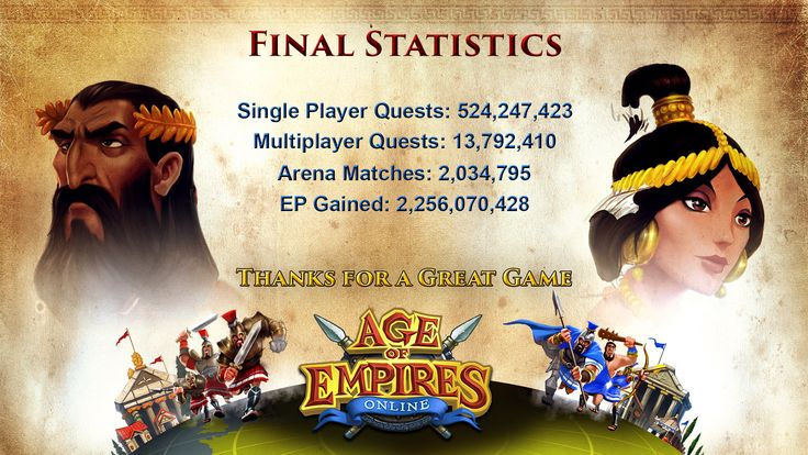 Age Of Empires Online EOL