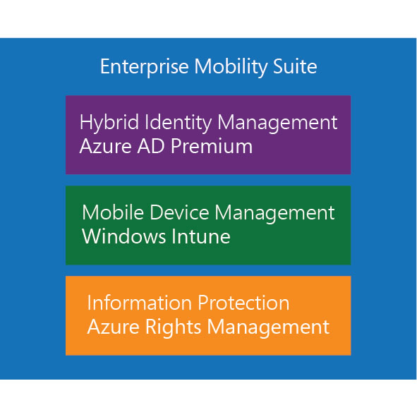 Enterprise Mobile Suite Microsoft