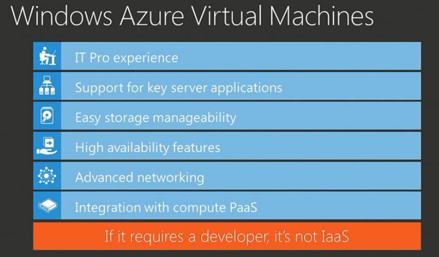 windows-azure-virtual-machines