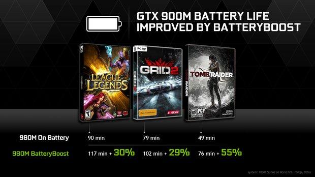 rsz_geforce-gtx-900m-batteryboost-improvements