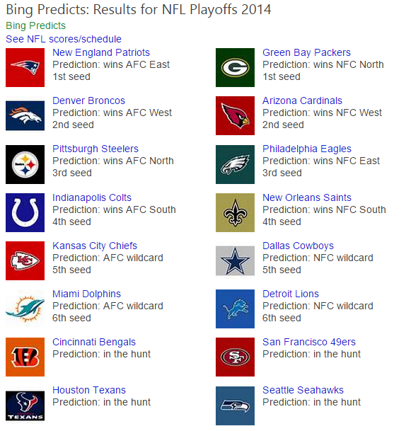 Bing NFL Playoffs