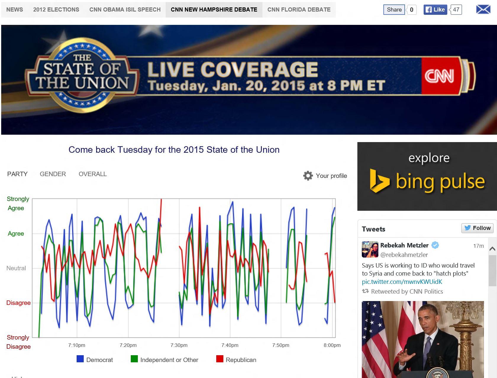 Bing Pulse MSNBC