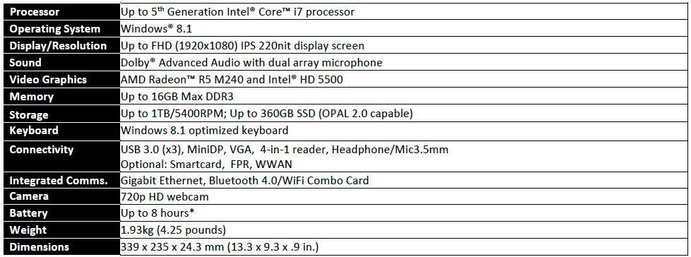 ThinkPad L450
