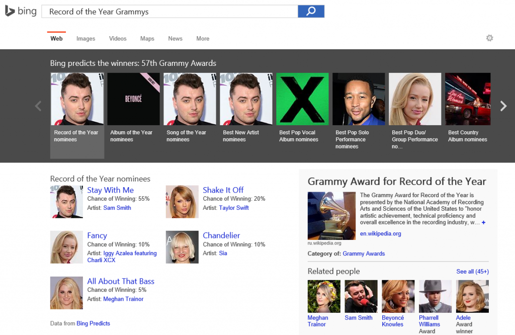 Bing Grammys