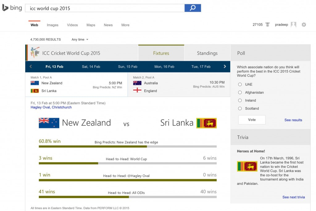 Bing ICC World Cup predictions