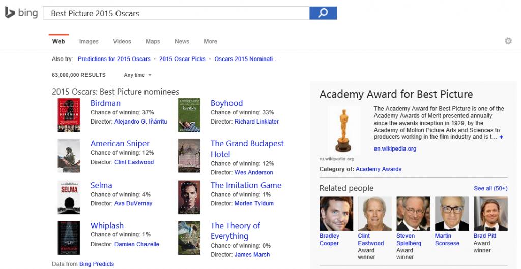 Bing Oscars