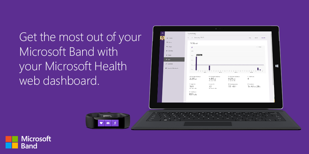 Microsoft Health Dashboard