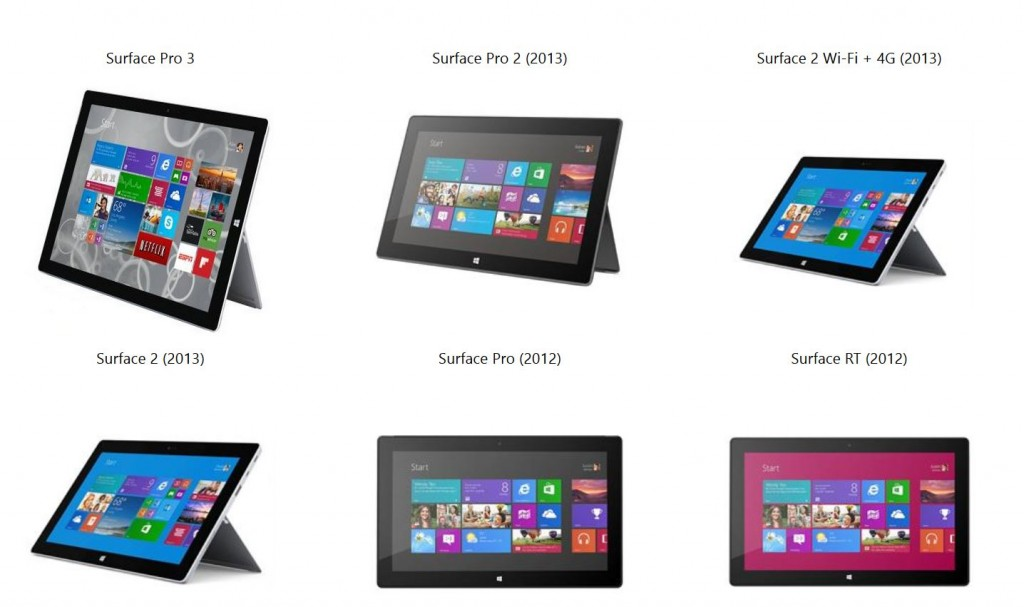 Surface Models