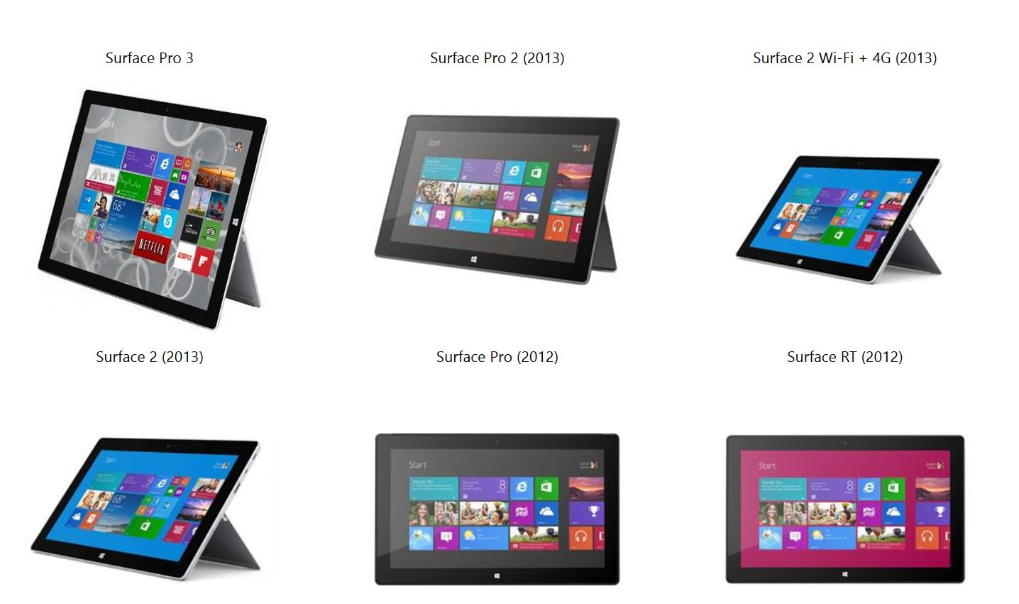 trade in your old surface you could get up to 650 toward a new surface pro 3 mspoweruser. Black Bedroom Furniture Sets. Home Design Ideas