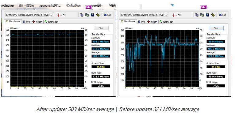 Surface Pro 3 SSD Performance
