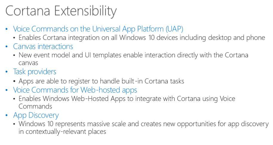 Cortana Windows 10 Extensibility
