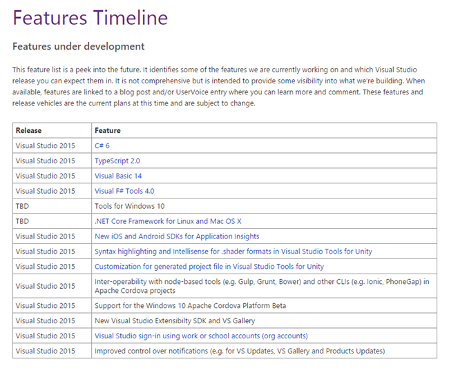 Features Timeline Visual Studio