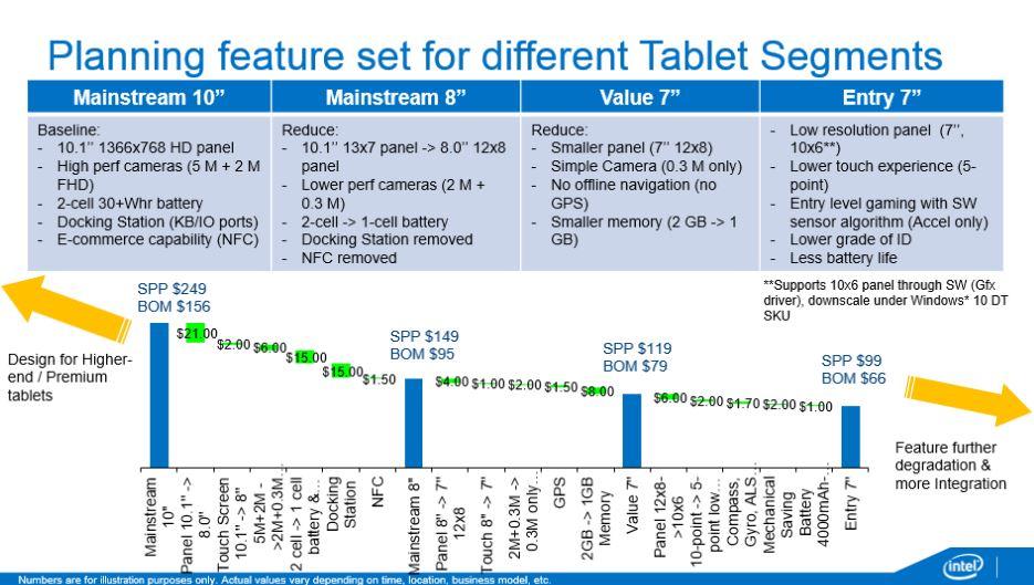 Intel Windows Tablet