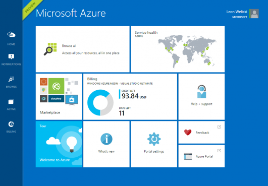 Microsoft Azure Portal