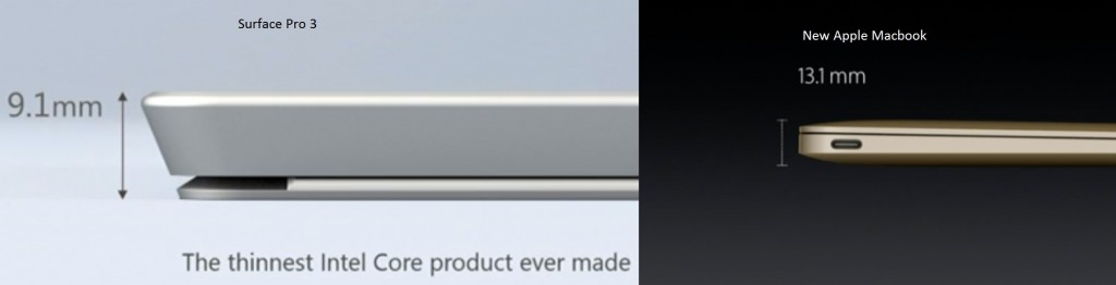 Surface Pro 3 vs macbook