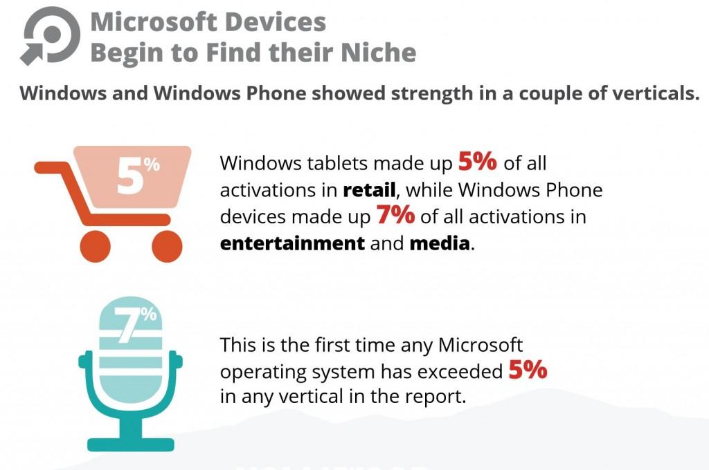 Good Report Windows