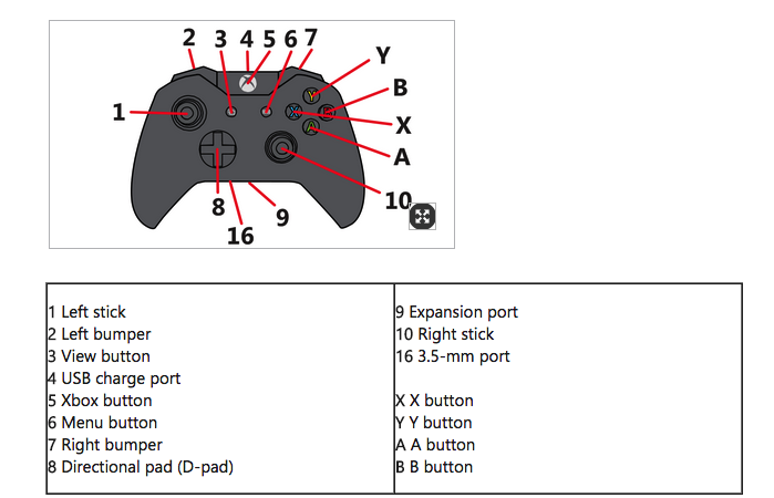 xbox-one-controller-3.5mm-jack