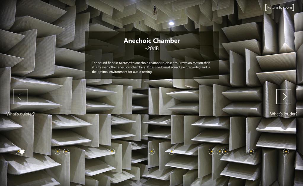 Microsoft Anechoic Chamber