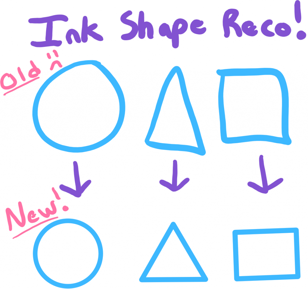 OneNote Ink Recognition