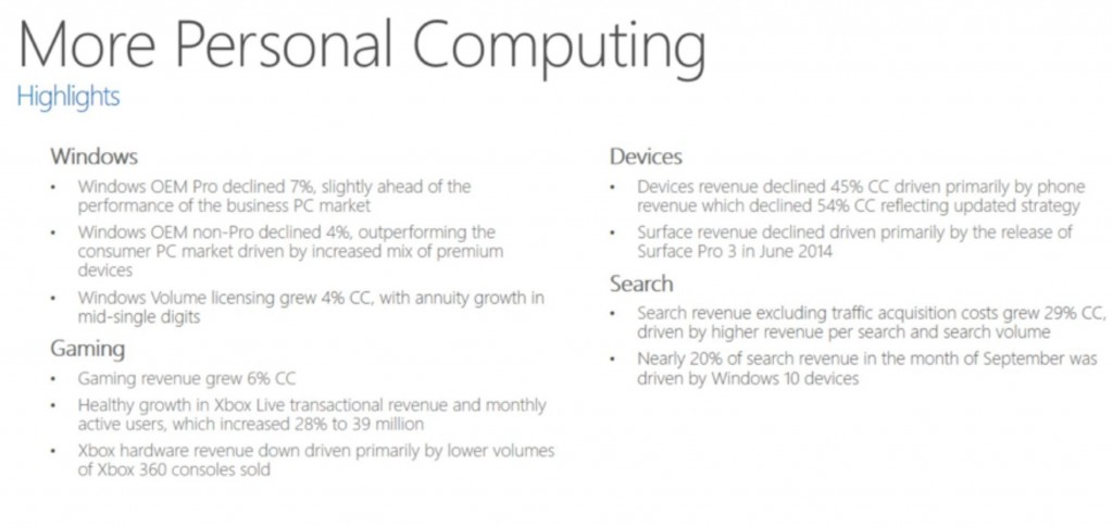 Personal Computing Results