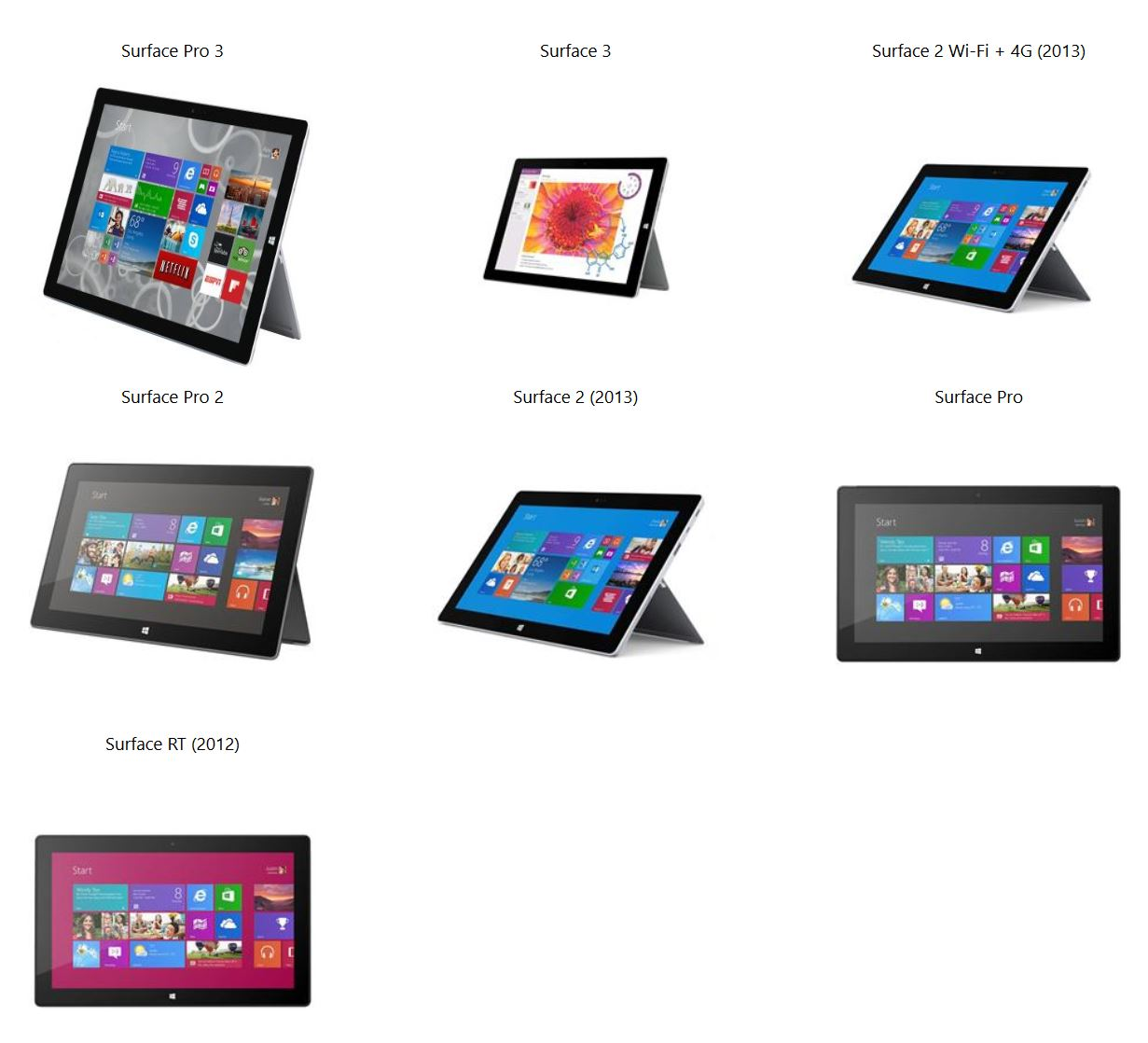 Trade In Your Old Surface Device To Get Up To $700 Toward A New