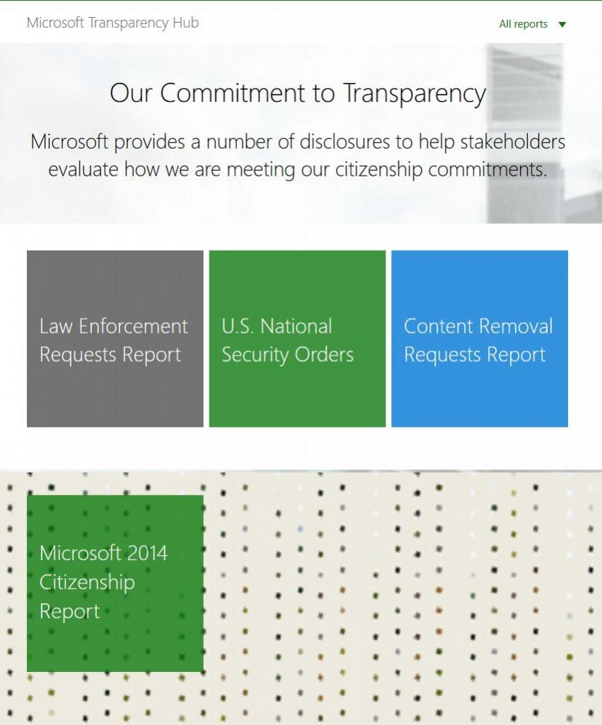 Transparency Hub