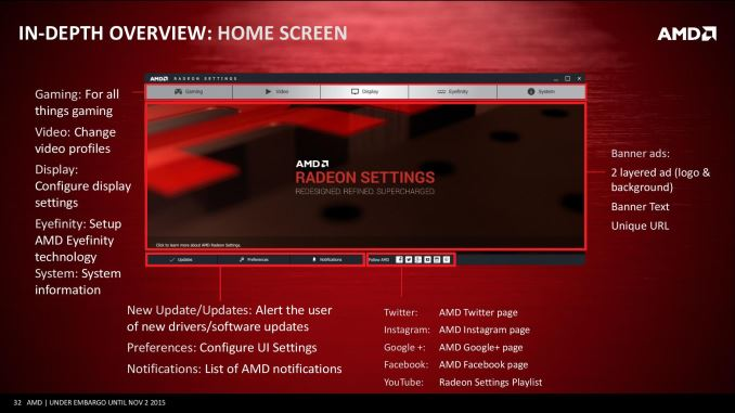 Radeon Software Crimson Slides 1