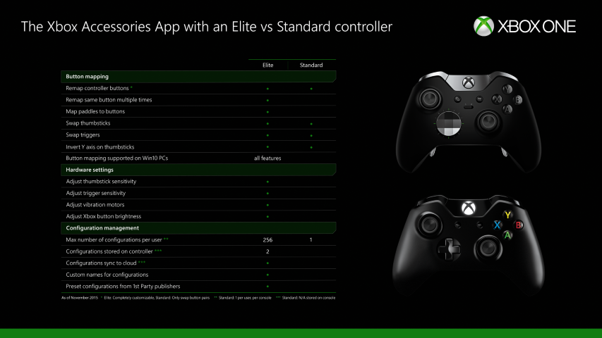 Xbox One Controller Remapping (Small)