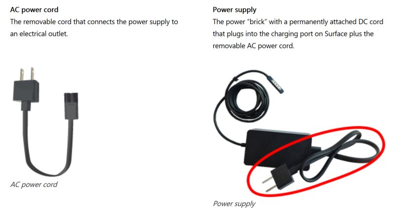Power Cord